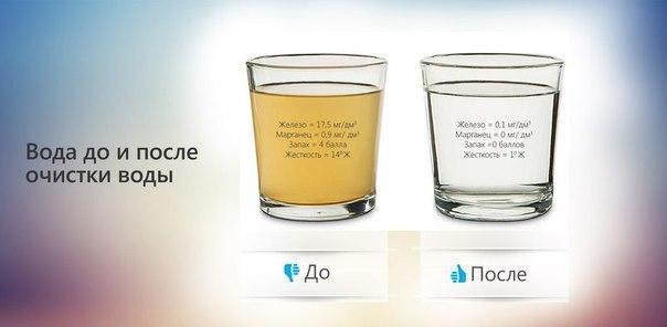 Методы очистки воды от примесей