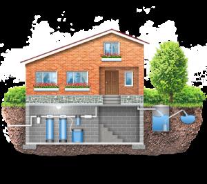 Система водоочистки для квартир