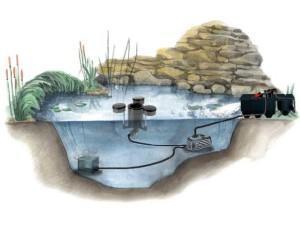 Система очистки воды из водоемов